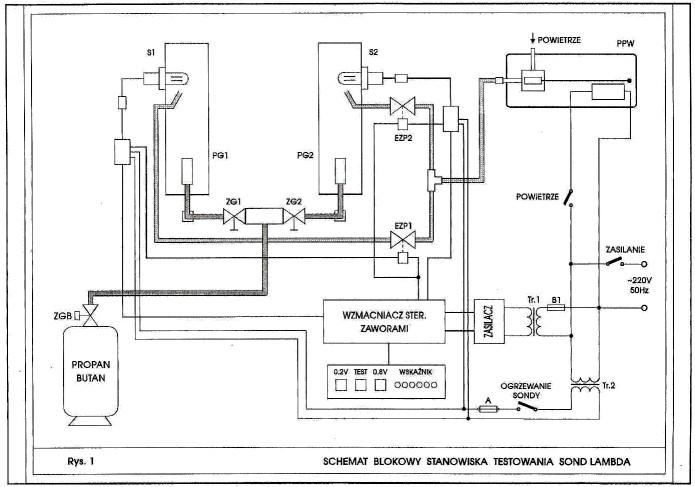 Index of prace dyplomowe prace dyplom sonda lambda stanow -> Kuchenka Gazowa Amica Budowa